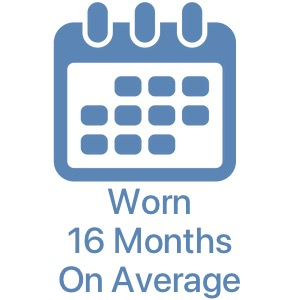 embroidered sweatshirts are kept 16 months